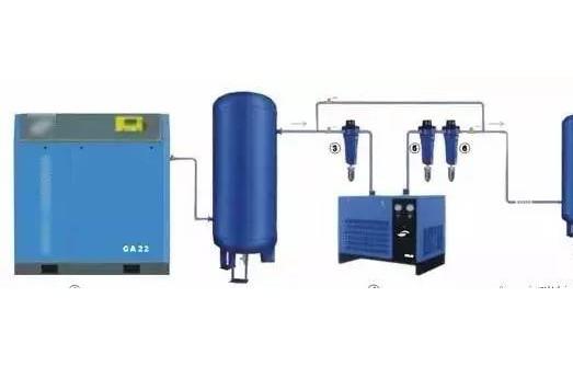 冷冻式干燥机的安装要求及维护保养